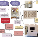 Homegoods Cabinet Re-Do