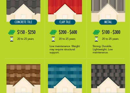 Severe-Weather-Roofing-Infographic-1